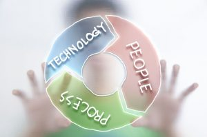 Technology - People - Process. Theme 2: Lawyers and Change.